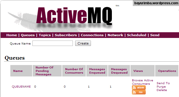 ActiveMQ Message Dequeued