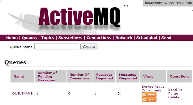 ActiveMQ Message Enqueued